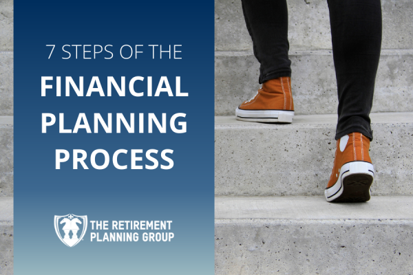 7 Steps of the Financial Planning Process