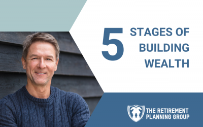 The 5 Stages of Building Wealth